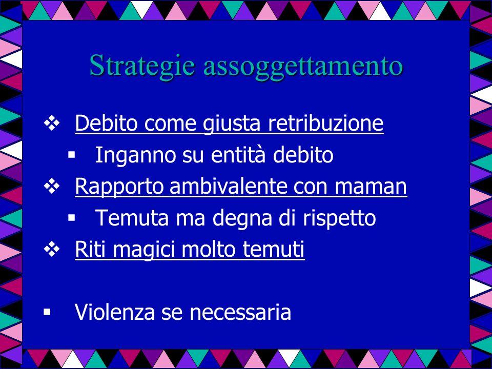 Strategie assoggettamento Debito come giusta retribuzione Inganno su entità debito Rapporto ambivalente con maman Temuta ma degna di rispetto Riti mag