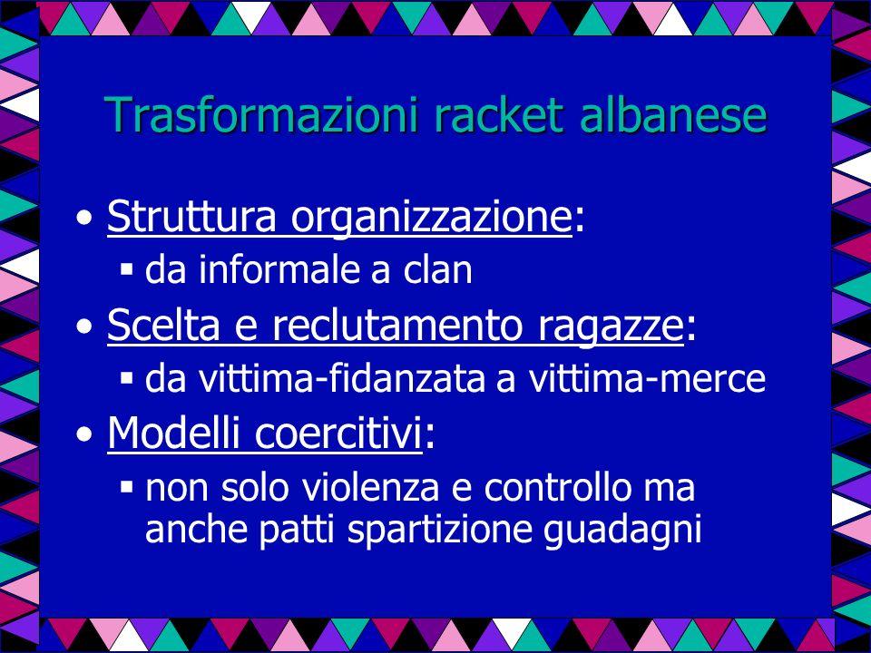Trasformazioni racket albanese Struttura organizzazione: da informale a clan Scelta e reclutamento ragazze: da vittima-fidanzata a vittima-merce Model