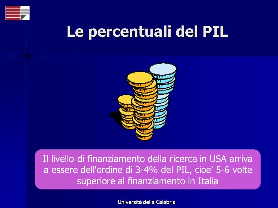 Università della Calabria Le percentuali del PIL Il livello di finanziamento della ricerca in USA arriva a essere dell ordine di 3-4% del PIL, cioe 5-6 volte superiore al finanziamento in Italia