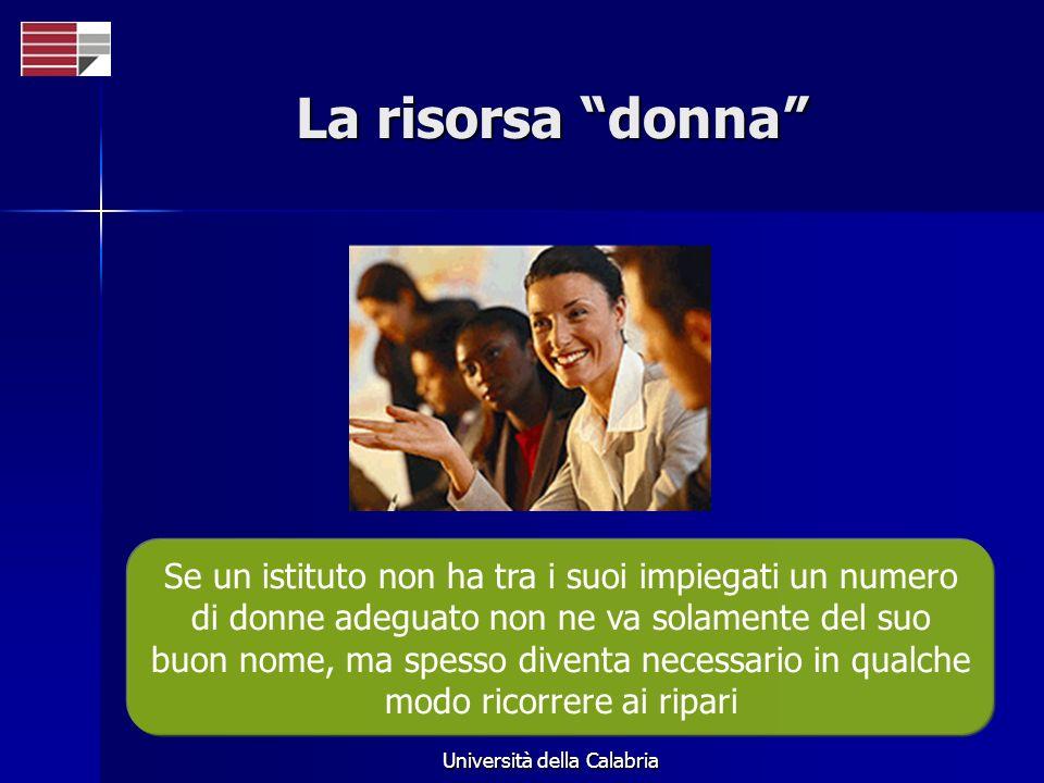 Università della Calabria La risorsa donna Se un istituto non ha tra i suoi impiegati un numero di donne adeguato non ne va solamente del suo buon nome, ma spesso diventa necessario in qualche modo ricorrere ai ripari