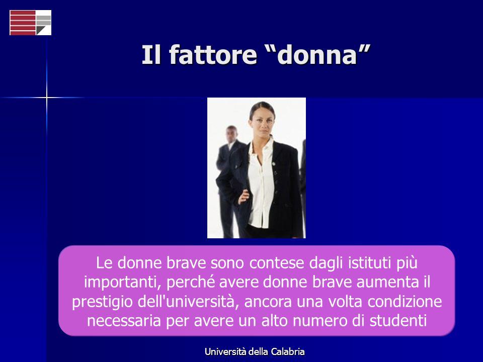 Università della Calabria Il fattore donna Le donne brave sono contese dagli istituti più importanti, perché avere donne brave aumenta il prestigio dell università, ancora una volta condizione necessaria per avere un alto numero di studenti