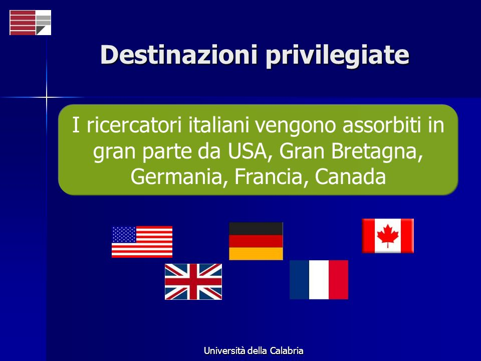 Università della Calabria Destinazioni privilegiate I ricercatori italiani vengono assorbiti in gran parte da USA, Gran Bretagna, Germania, Francia, Canada