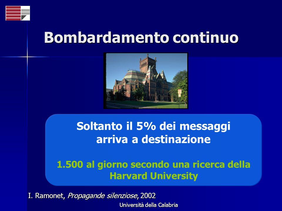 Università della Calabria Bombardamento continuo Soltanto il 5% dei messaggi arriva a destinazione 1.500 al giorno secondo una ricerca della Harvard U