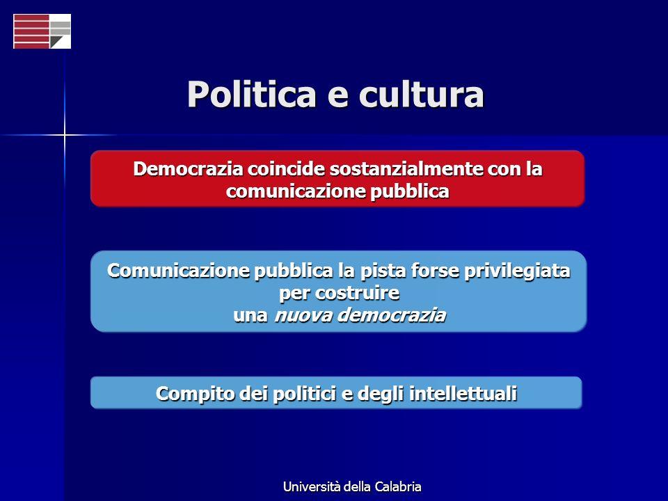 Università della Calabria Politica e cultura Democrazia coincide sostanzialmente con la comunicazione pubblica Compito dei politici e degli intellettu