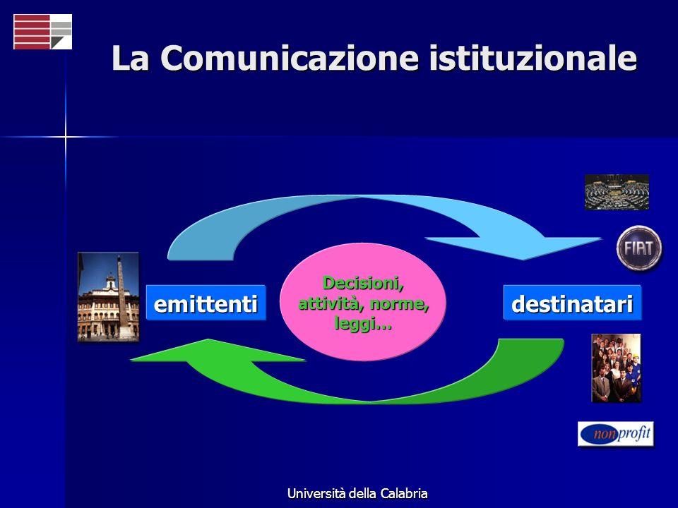 Università della Calabria La Comunicazione istituzionale emittentidestinatari Decisioni, attività, norme, leggi…