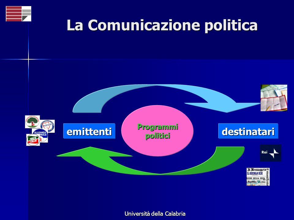 Università della Calabria La Comunicazione politica emittentidestinatari Programmipolitici