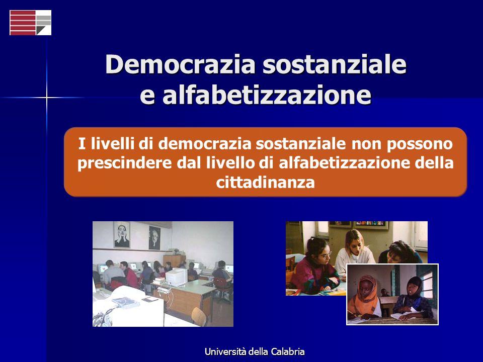 Università della Calabria Democrazia sostanziale e alfabetizzazione I livelli di democrazia sostanziale non possono prescindere dal livello di alfabet