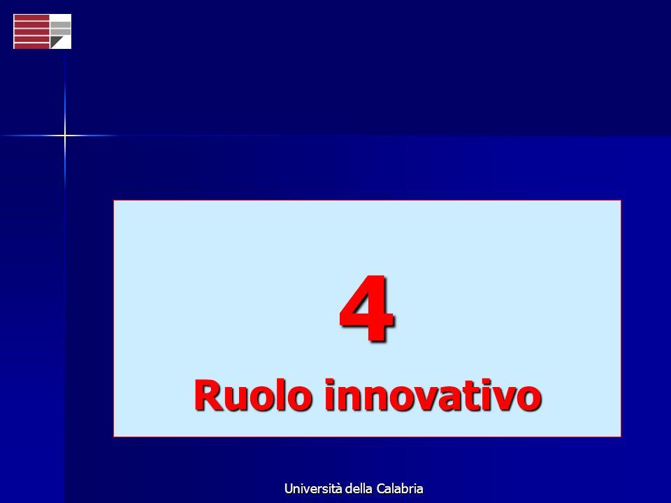 Università della Calabria 4 Ruolo innovativo