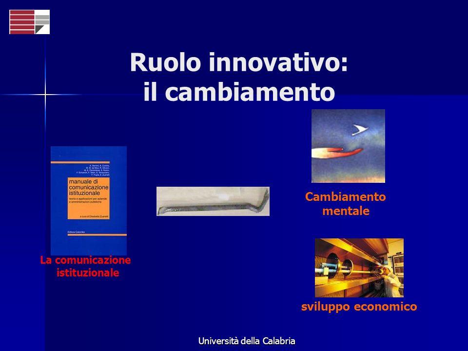 Università della Calabria Cambiamento mentale La comunicazione istituzionale Ruolo innovativo: il cambiamento sviluppo economico