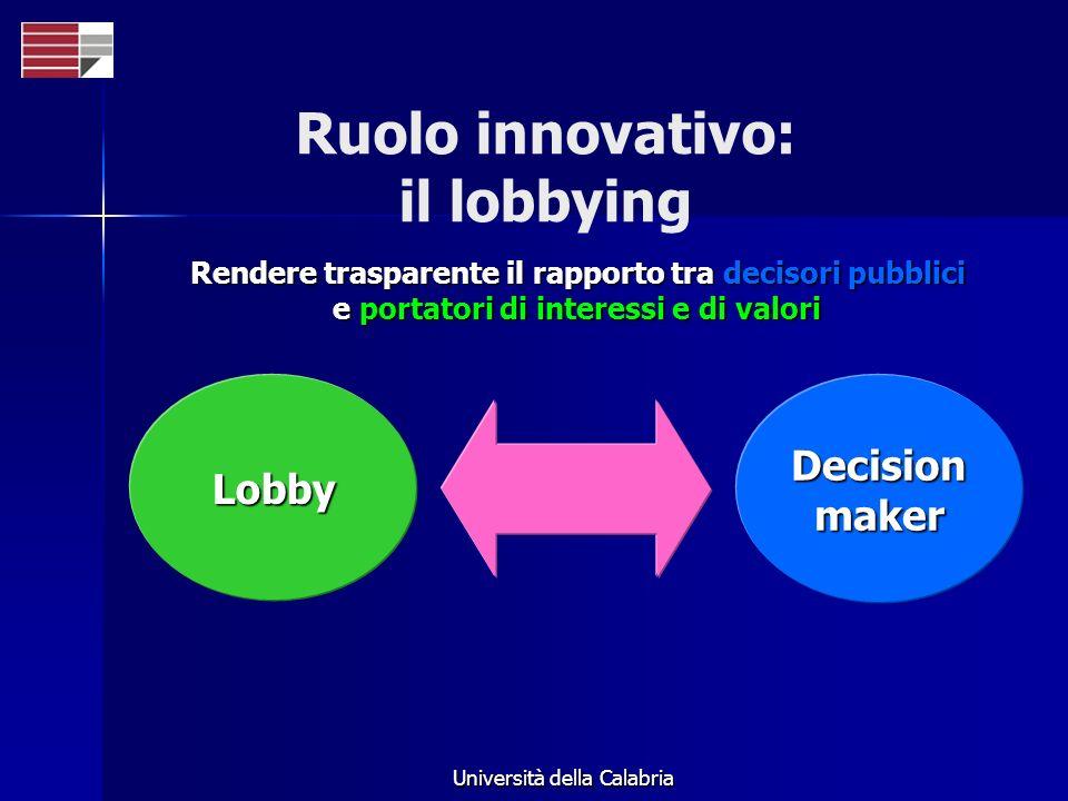 Università della Calabria Rendere trasparente il rapporto tra decisori pubblici e portatori di interessi e di valori LobbyDecisionmaker Ruolo innovati