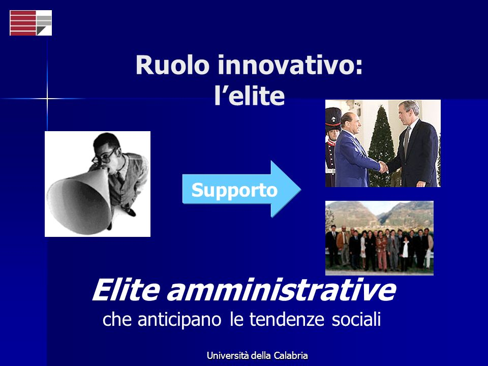 Università della Calabria Elite amministrative che anticipano le tendenze sociali Supporto Ruolo innovativo: lelite