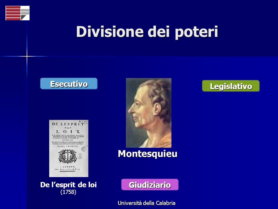 Università della Calabria Divisione dei poteri Montesquieu Esecutivo Legislativo Giudiziario De lesprit de loi (1758)