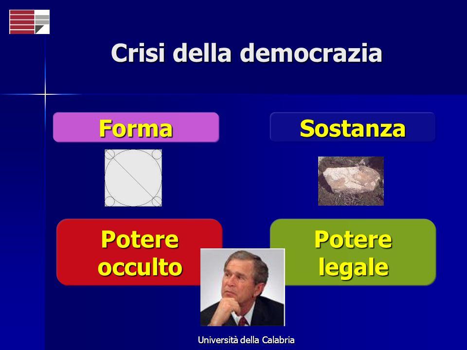 Università della Calabria Crisi della democrazia FormaSostanza Potere occulto Potere legale