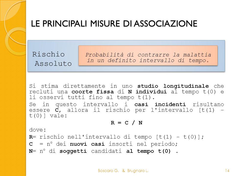 LE PRINCIPALI MISURE DI ASSOCIAZIONE Rischio Assoluto Rischio Assoluto Boscaro G. & Brugnaro L.14 Si stima direttamente in uno studio longitudinale ch