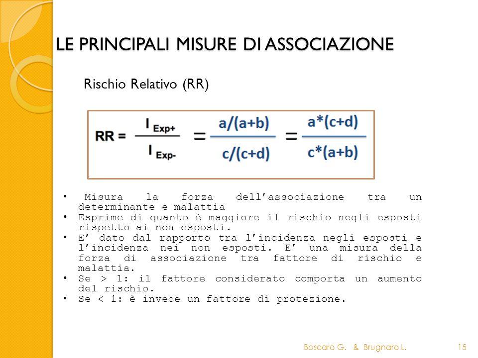LE PRINCIPALI MISURE DI ASSOCIAZIONE Rischio Relativo (RR) Boscaro G. & Brugnaro L.15 Misura la forza dellassociazione tra un determinante e malattia