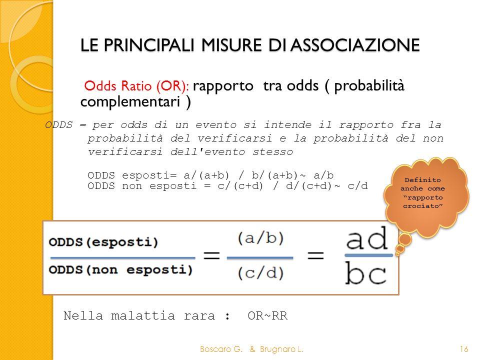 LE PRINCIPALI MISURE DI ASSOCIAZIONE Odds Ratio (OR): rapporto tra odds ( probabilità complementari ) Boscaro G. & Brugnaro L.16 ODDS = per odds di un