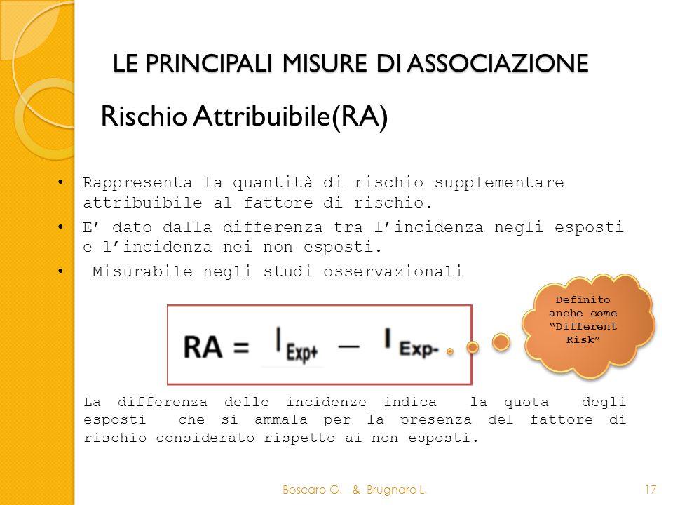 LE PRINCIPALI MISURE DI ASSOCIAZIONE Rischio Attribuibile(RA) Boscaro G. & Brugnaro L.17 Rappresenta la quantità di rischio supplementare attribuibile