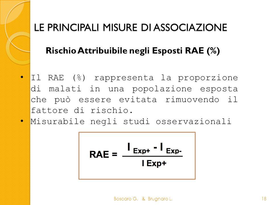 LE PRINCIPALI MISURE DI ASSOCIAZIONE Rischio Attribuibile negli Esposti RAE (%) Boscaro G. & Brugnaro L.18 Il RAE (%) rappresenta la proporzione di ma