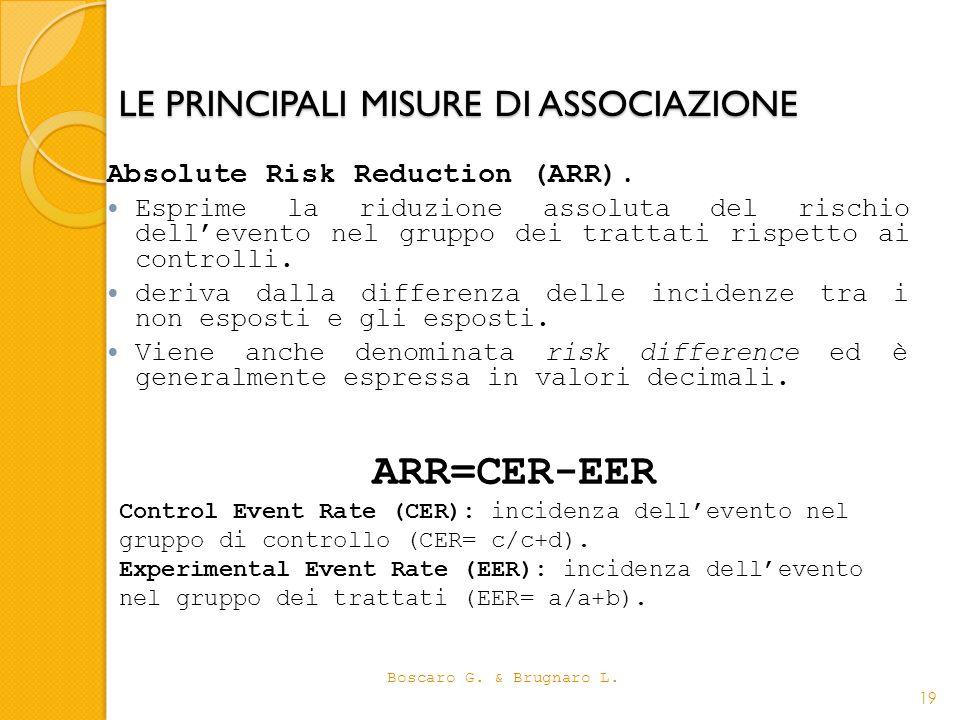 LE PRINCIPALI MISURE DI ASSOCIAZIONE Absolute Risk Reduction (ARR). Esprime la riduzione assoluta del rischio dellevento nel gruppo dei trattati rispe