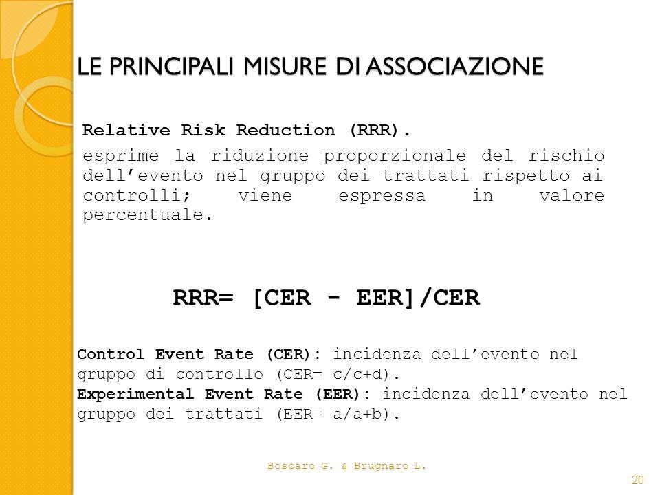 LE PRINCIPALI MISURE DI ASSOCIAZIONE Relative Risk Reduction (RRR). esprime la riduzione proporzionale del rischio dellevento nel gruppo dei trattati