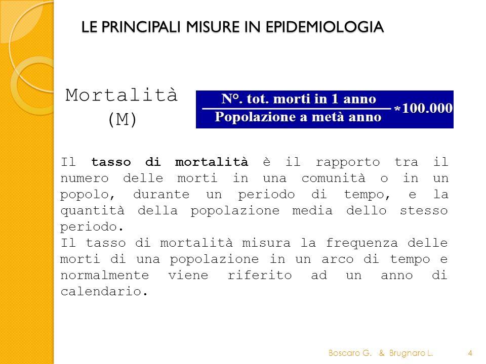 LE PRINCIPALI MISURE IN EPIDEMIOLOGIA Mortalità (M) Boscaro G. & Brugnaro L.4 Il tasso di mortalità è il rapporto tra il numero delle morti in una com