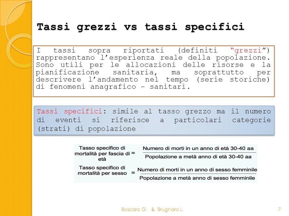Tassi grezzi vs tassi specifici I tassi sopra riportati (definiti grezzi) rappresentano lesperienza reale della popolazione. Sono utili per le allocaz