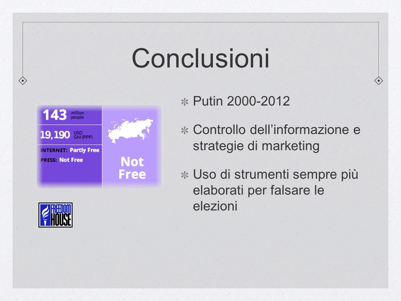 Conclusioni Putin 2000-2012 Controllo dellinformazione e strategie di marketing Uso di strumenti sempre più elaborati per falsare le elezioni