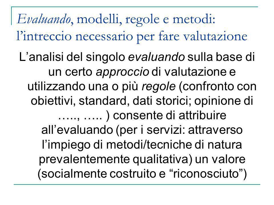 Evaluando, modelli, regole e metodi: lintreccio necessario per fare valutazione Lanalisi del singolo evaluando sulla base di un certo approccio di val