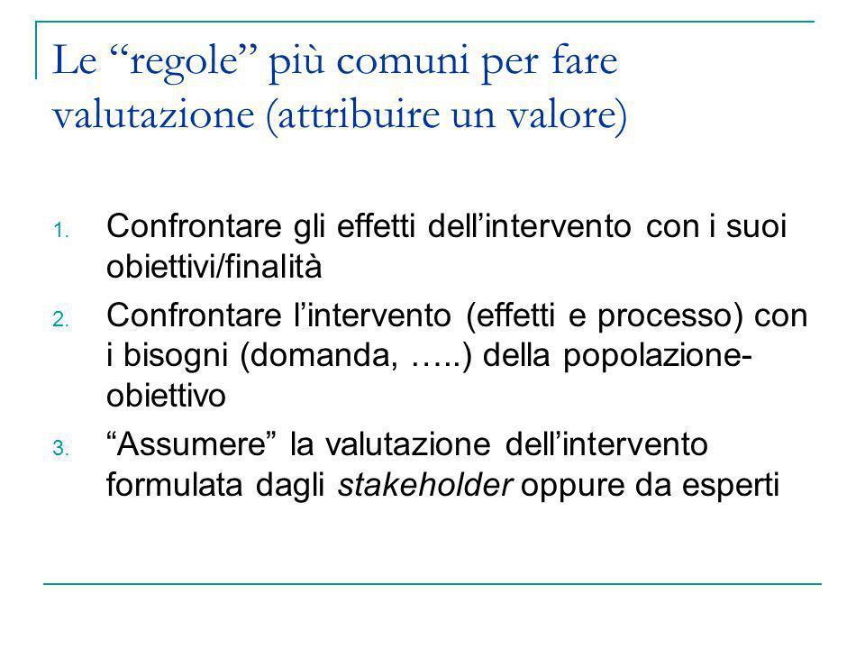 Le regole più comuni per fare valutazione (attribuire un valore) 1. Confrontare gli effetti dellintervento con i suoi obiettivi/finalità 2. Confrontar