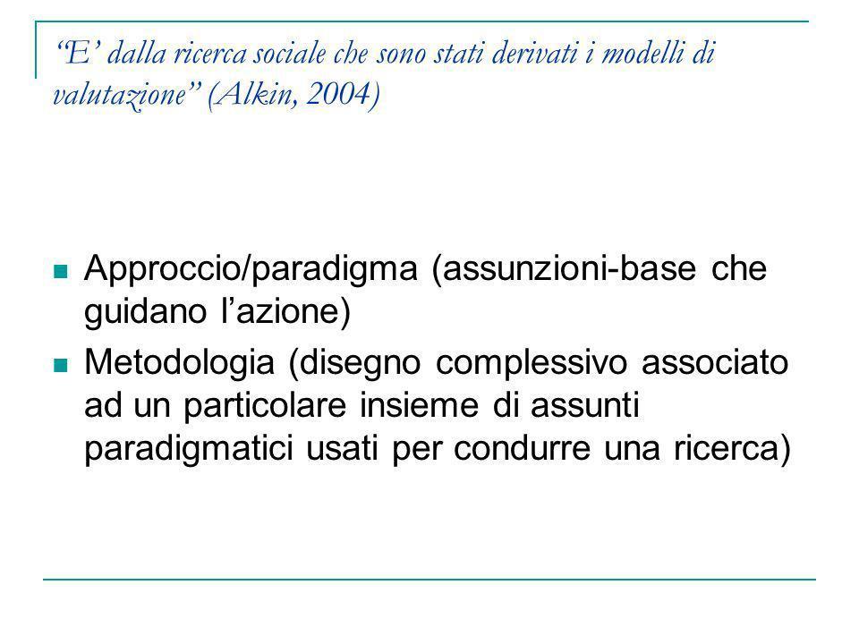 E dalla ricerca sociale che sono stati derivati i modelli di valutazione (Alkin, 2004) Approccio/paradigma (assunzioni-base che guidano lazione) Metod