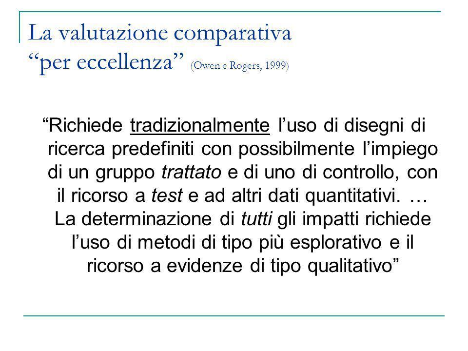La valutazione comparativa per eccellenza (Owen e Rogers, 1999) Richiede tradizionalmente luso di disegni di ricerca predefiniti con possibilmente lim