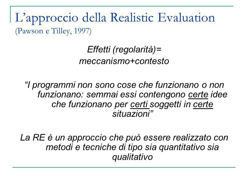 Lapproccio della Realistic Evaluation (Pawson e Tilley, 1997) Effetti (regolarità)= meccanismo+contesto I programmi non sono cose che funzionano o non