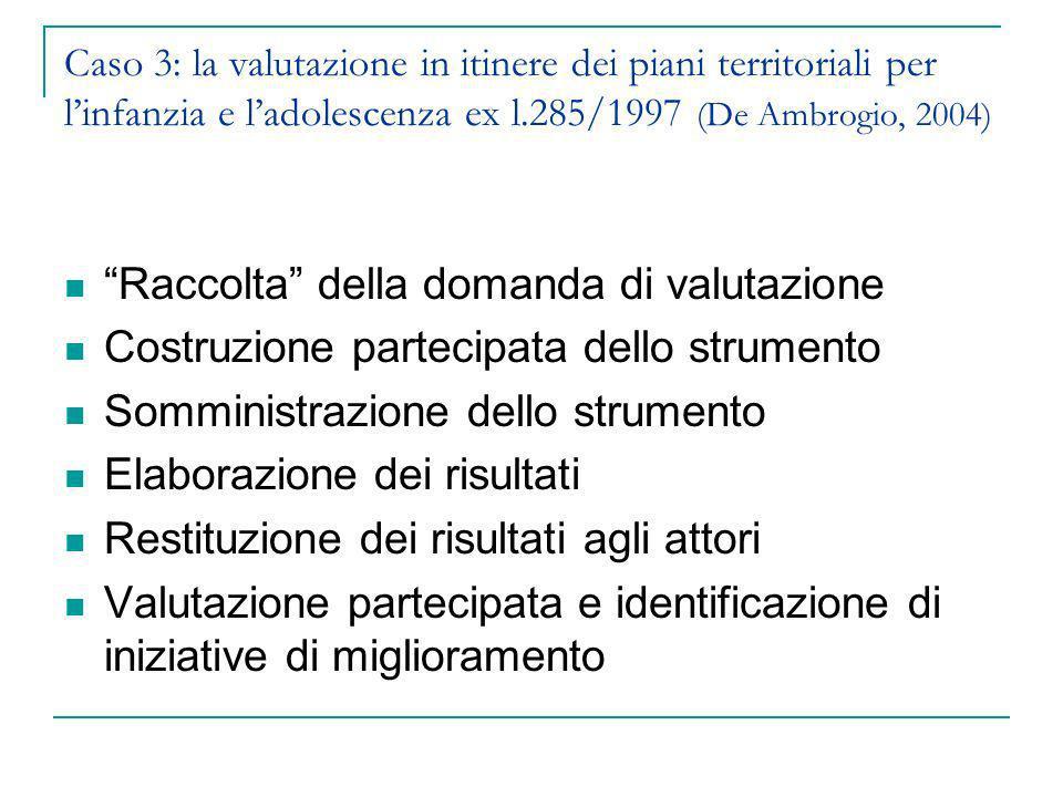 Caso 3: la valutazione in itinere dei piani territoriali per linfanzia e ladolescenza ex l.285/1997 (De Ambrogio, 2004) Raccolta della domanda di valu