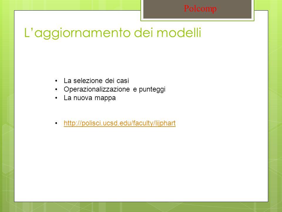 Laggiornamento dei modelli Polcomp La selezione dei casi Operazionalizzazione e punteggi La nuova mappa http://polisci.ucsd.edu/faculty/lijphart