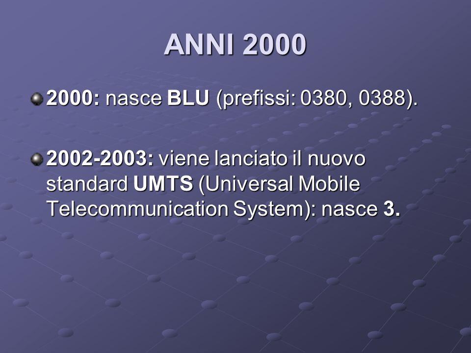 ANNI 2000 2000: nasce BLU (prefissi: 0380, 0388).