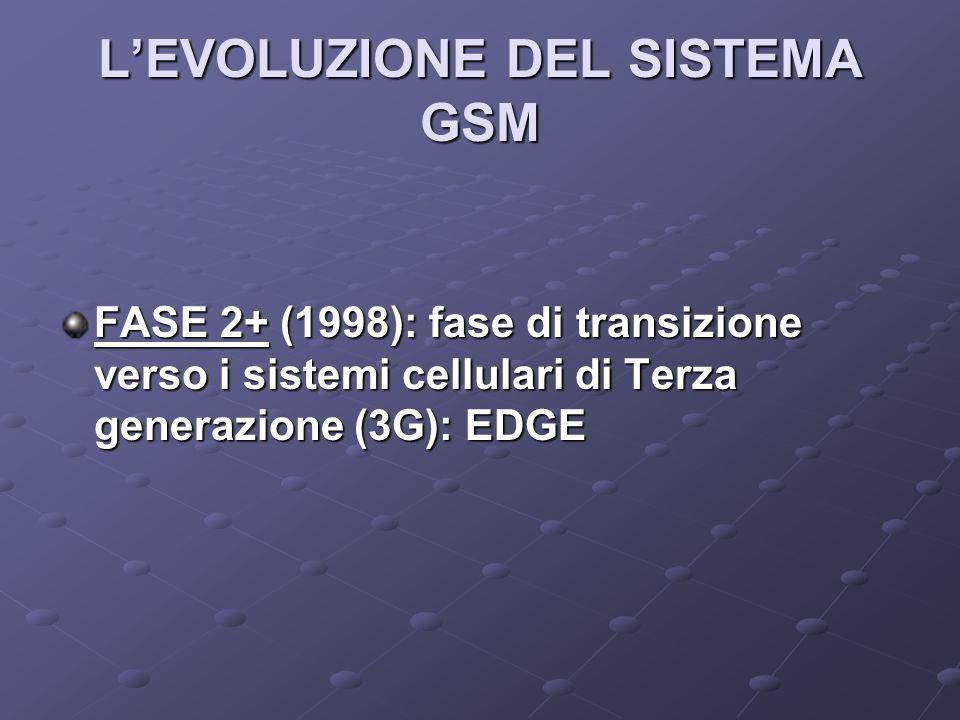 LEVOLUZIONE DEL SISTEMA GSM FASE 2+ (1998): fase di transizione verso i sistemi cellulari di Terza generazione (3G): EDGE