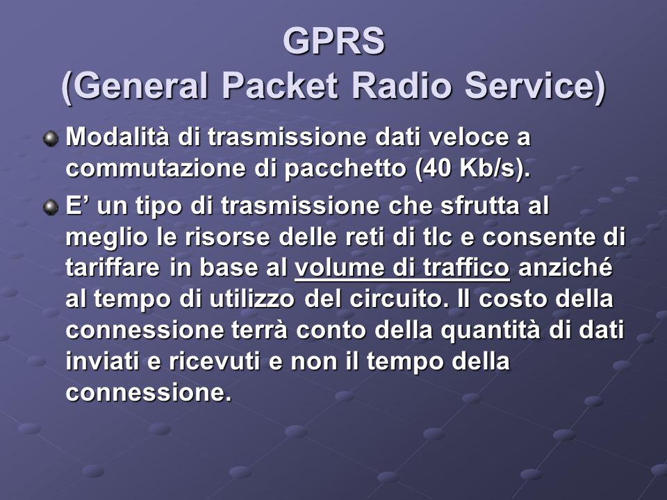 GPRS (General Packet Radio Service) Modalità di trasmissione dati veloce a commutazione di pacchetto (40 Kb/s).