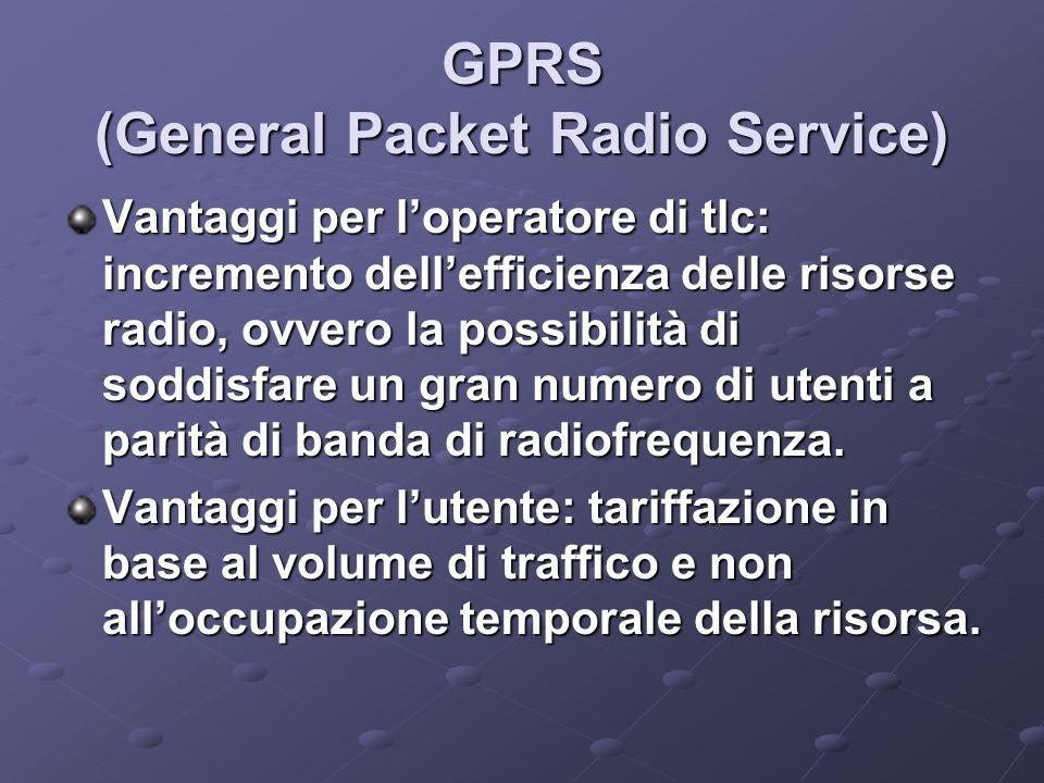 GPRS (General Packet Radio Service) Vantaggi per loperatore di tlc: incremento dellefficienza delle risorse radio, ovvero la possibilità di soddisfare un gran numero di utenti a parità di banda di radiofrequenza.