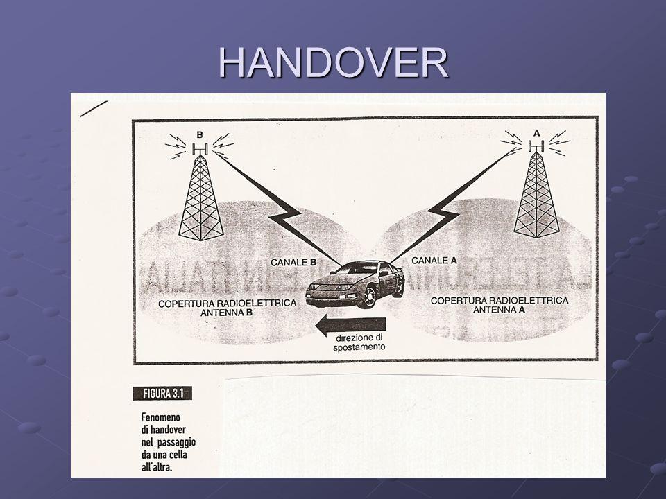ANNI 90 1990: inaugurazione del sistema E-TACS (Extended Total Access Communications System) operante sulla banda UHF dei 900 MHZ (prefissi 0336 - 0337).