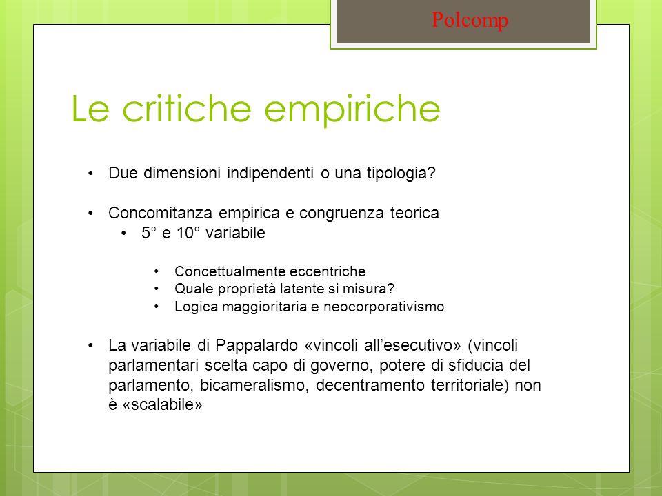 Le critiche empiriche Polcomp Due dimensioni indipendenti o una tipologia.