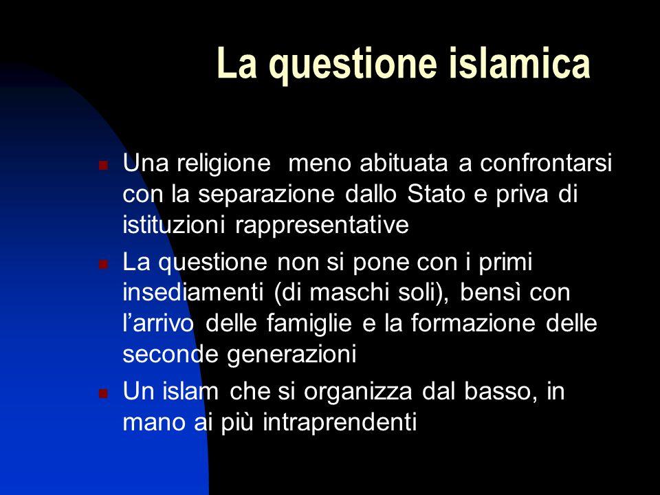 La questione islamica Una religione meno abituata a confrontarsi con la separazione dallo Stato e priva di istituzioni rappresentative La questione no