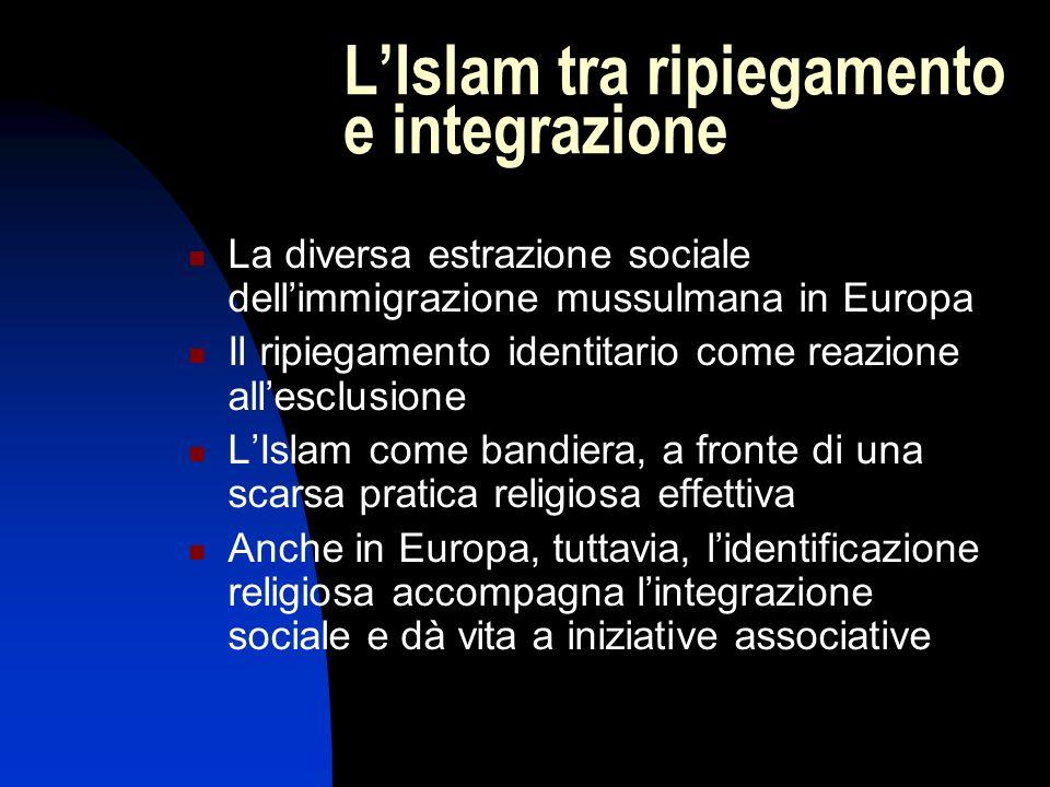 LIslam tra ripiegamento e integrazione La diversa estrazione sociale dellimmigrazione mussulmana in Europa Il ripiegamento identitario come reazione a