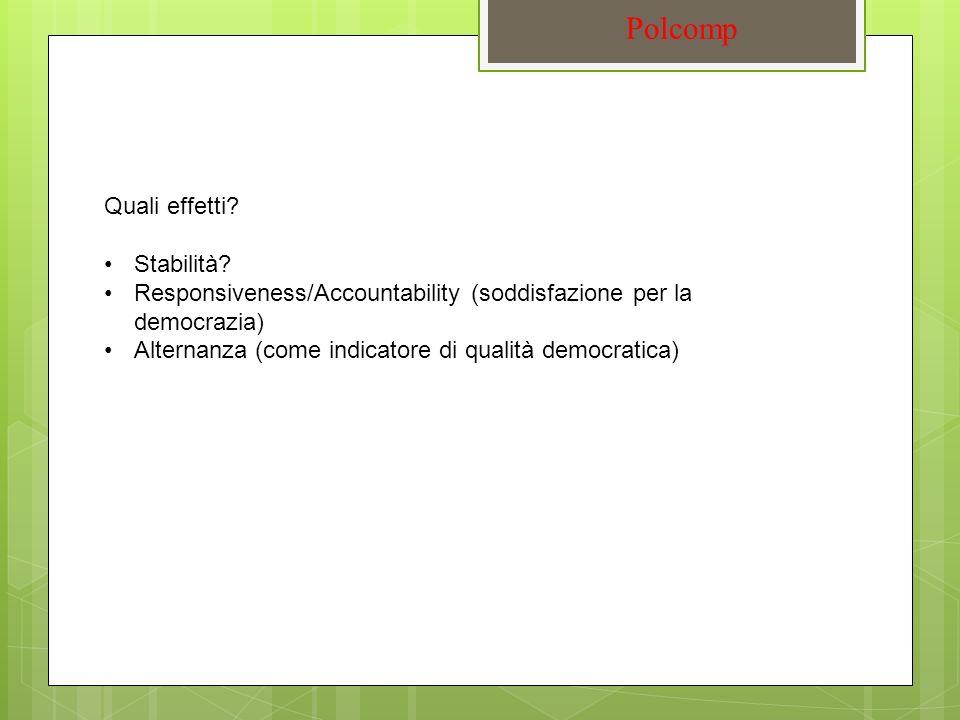 Polcomp Quali effetti? Stabilità? Responsiveness/Accountability (soddisfazione per la democrazia) Alternanza (come indicatore di qualità democratica)