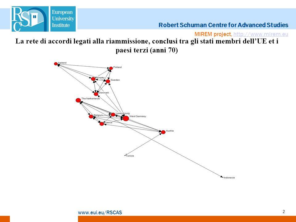 Robert Schuman Centre for Advanced Studies www.eui.eu/RSCAS MIREM project, http://www.mirem.euhttp://www.mirem.eu 3 La rete di accordi legati alla riammissione, conclusi tra gli stati membri dellUE et i paesi terzi (anni 80)