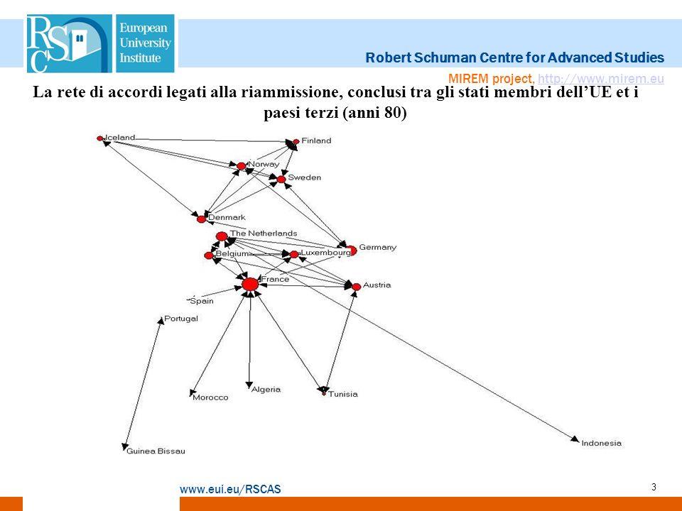 Robert Schuman Centre for Advanced Studies www.eui.eu/RSCAS MIREM project, http://www.mirem.euhttp://www.mirem.eu 4 La rete di accordi legati alla riammissione, conclusi tra gli stati membri dellUE et i paesi terzi (anni 90)