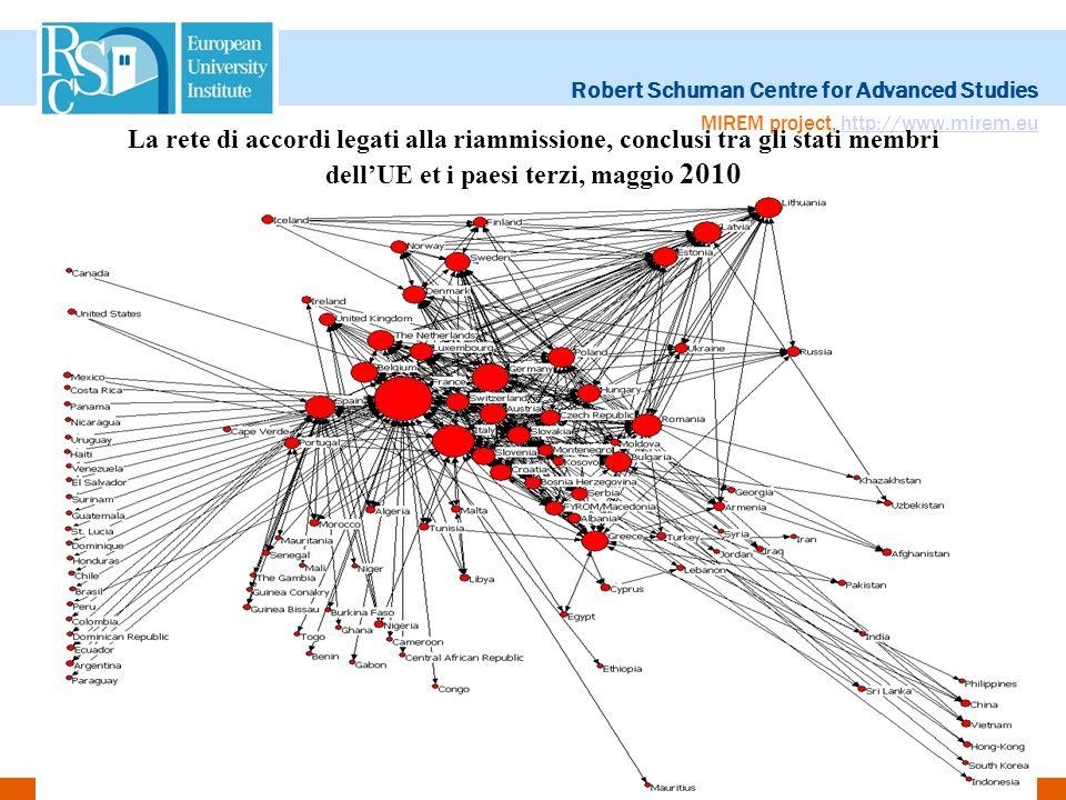 Robert Schuman Centre for Advanced Studies www.eui.eu/RSCAS MIREM project, http://www.mirem.euhttp://www.mirem.eu 6 Il quadro di cooperazione in materia di riammissione