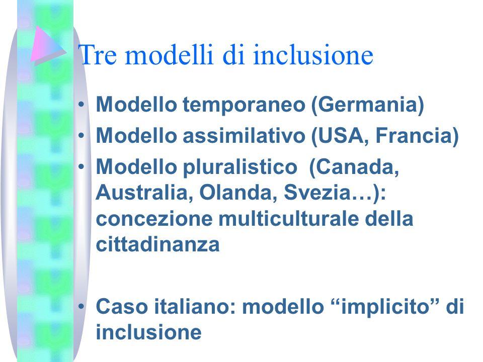 Tre modelli di inclusione Modello temporaneo (Germania) Modello assimilativo (USA, Francia) Modello pluralistico (Canada, Australia, Olanda, Svezia…):