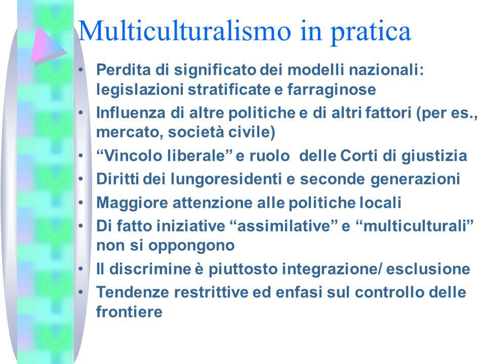 Multiculturalismo in pratica Perdita di significato dei modelli nazionali: legislazioni stratificate e farraginose Influenza di altre politiche e di a