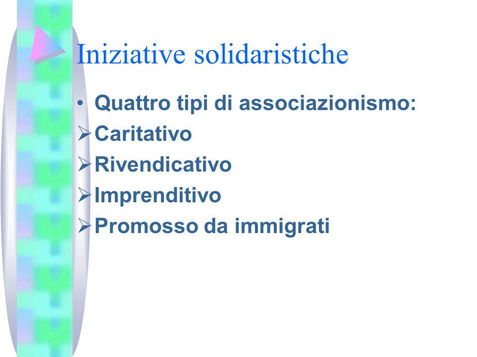 Iniziative solidaristiche Quattro tipi di associazionismo: Caritativo Rivendicativo Imprenditivo Promosso da immigrati