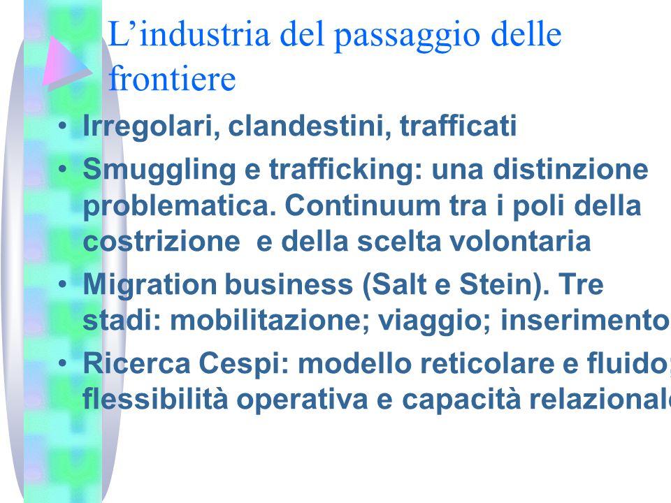 Lindustria del passaggio delle frontiere Irregolari, clandestini, trafficati Smuggling e trafficking: una distinzione problematica. Continuum tra i po